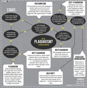 PlagiarismFlowchart-011